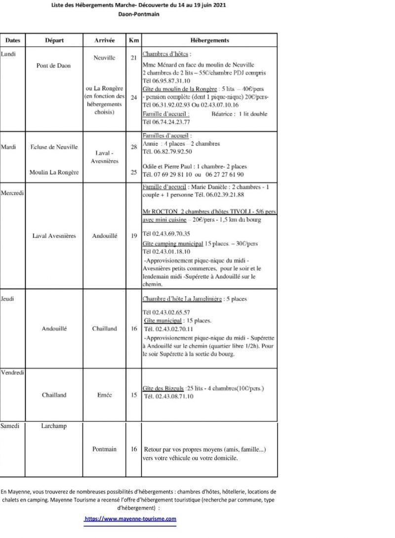 Liste Hébergements - mise à jour 31.03.2021